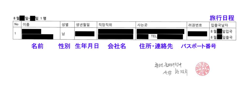 北朝鮮に入国するための入国許可書